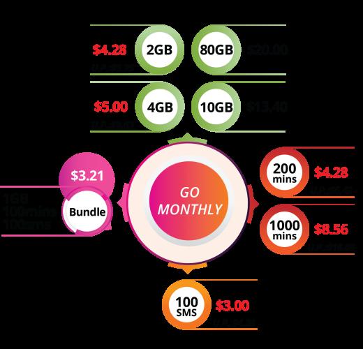 Binge_Go Monthly-01